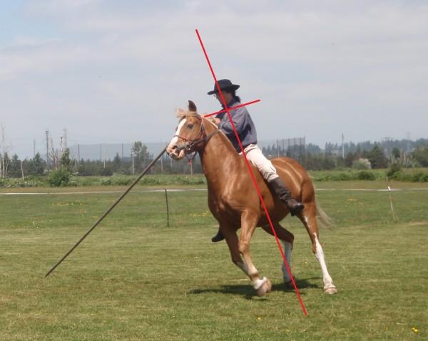 WRONG !! If you kink your hip or lean into the turn, your horse cannot balance on tight circles. FALSCH !! Wenn Sie in der Hüfte einknicken oder sich in die Kurve lehnen, kann das Pferd sich auf kleinen Zirkeln nicht ausbalancieren.
